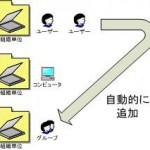 きめ細かいパスワードポリシー(PSO)の実装~その4~