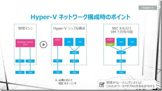 Hyper-V_NIC
