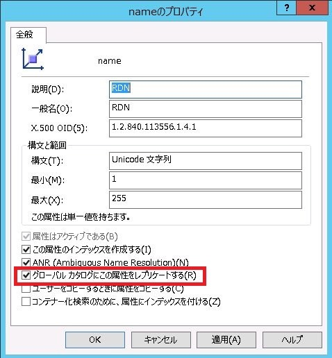 Windows Server 2012 と Adprep の考察