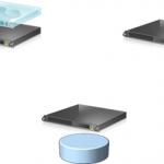 Windows Server 2012 Hyper-V と SMB3.0