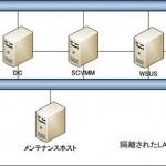 Virtual Machine Servicing Tool 3.0 環境を構築する